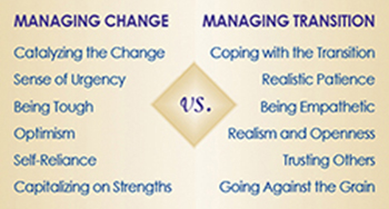 Change Transition Chart