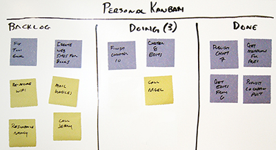 kanban-whiteboard.jpg