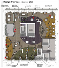 Research Commons master plan