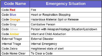 Image Result For Emergency Essentials Coupon Code