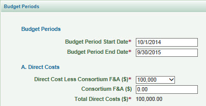 Budget Period Dates and Direct Costs