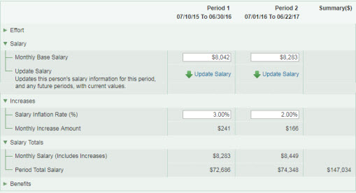 update periods modal salary sections