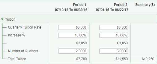 update periods tuition section