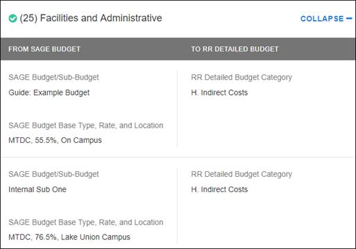 sponsor budget map section 25