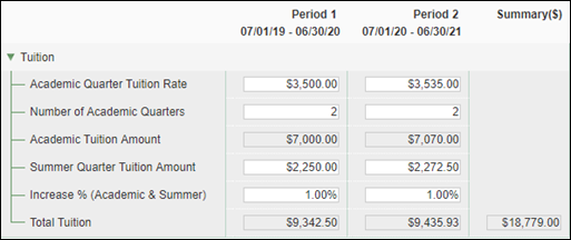 tuition section of the update periods screen