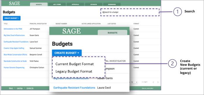 example budget list