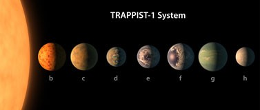 trappist1 system illustration