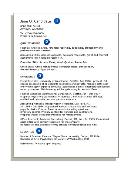example of resumes for jobs. Cover Letter Resume Sample