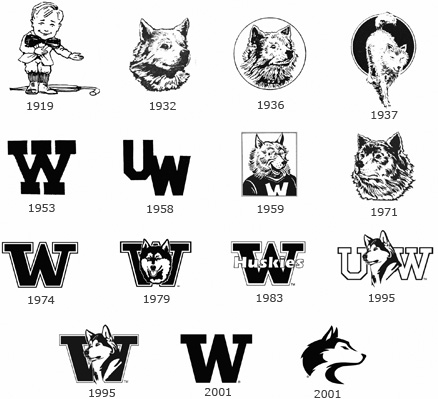 Alumni To Vote On Mascots