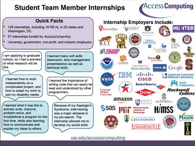 AccessComputing presentation poster on student team member internships