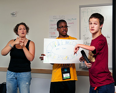 Image of students presenting their projects with a sign language interpreter