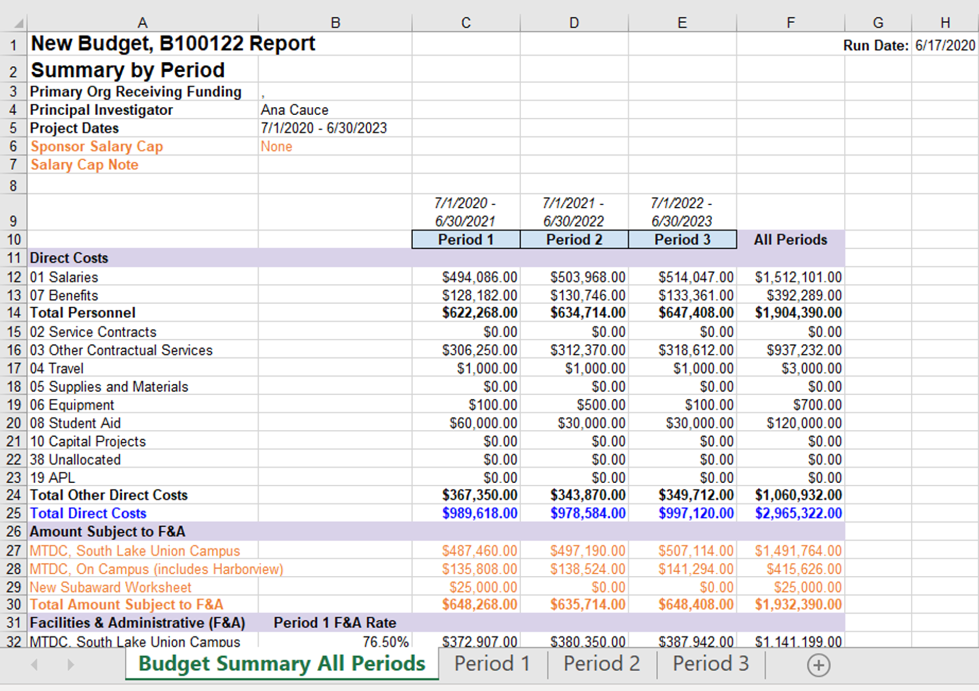 Redesigned SAGE Budget export