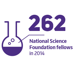 262 National Science Foundation fellows in 2014
